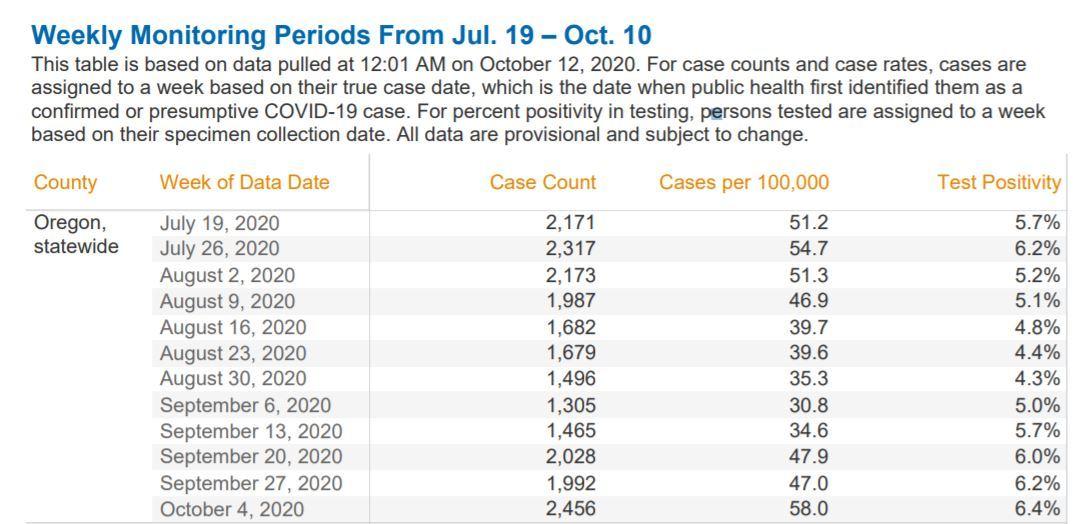 Statewide School Metrics
