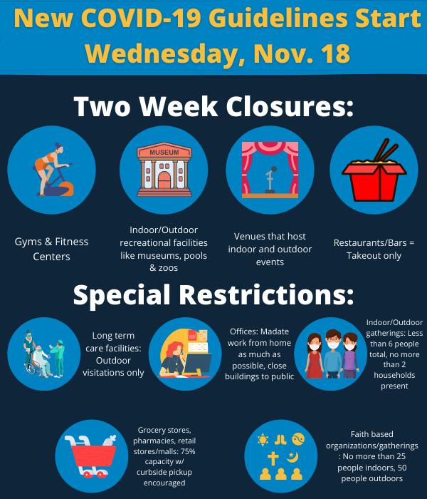 Two Week Closure Image