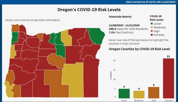 Risk levels for each county, as of 11/25, effective 12/3