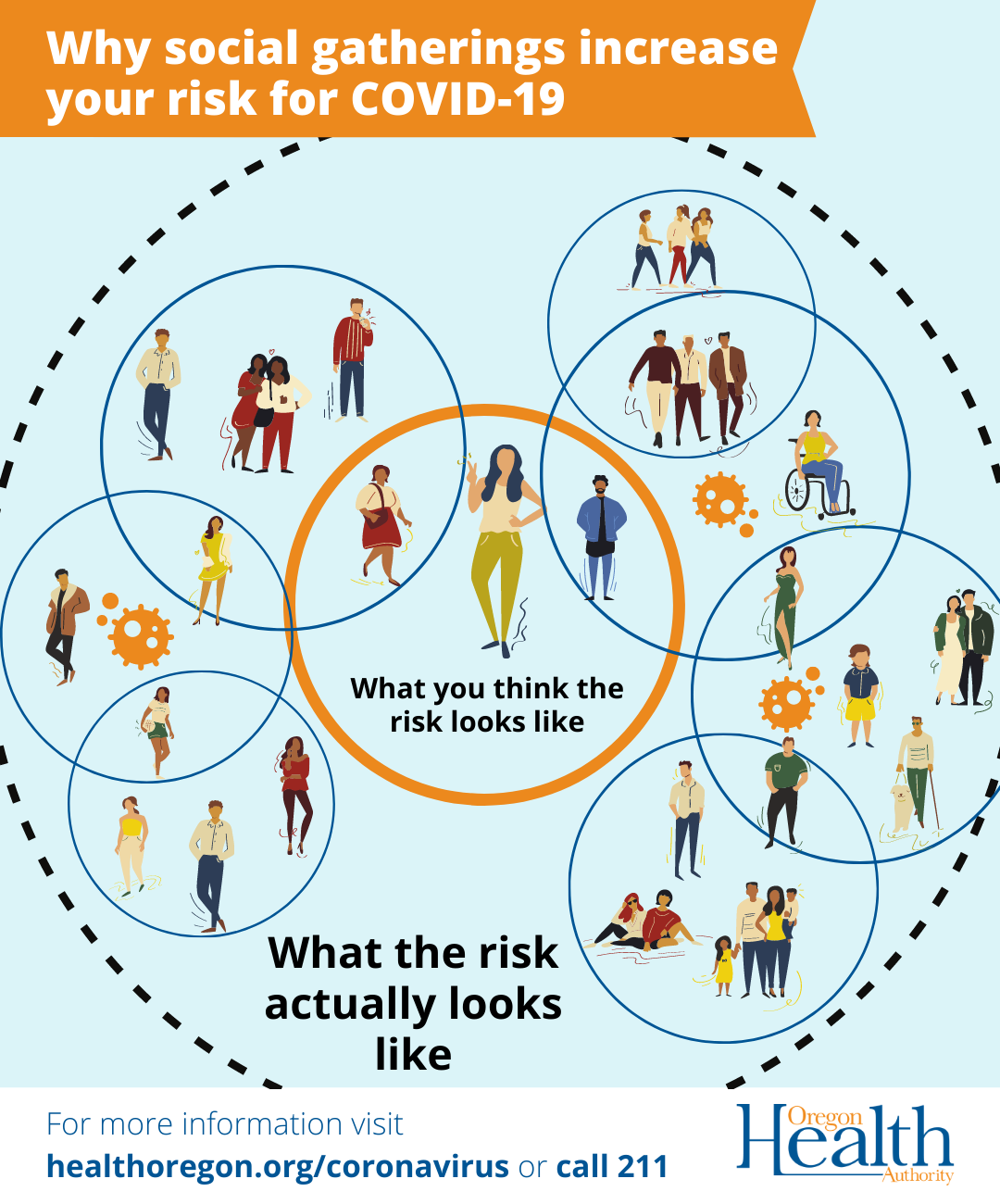 Graphic-Who is really in your bubble?