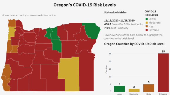 Oregon's COVID-19 Risk Levels map Nov. 28, 2020