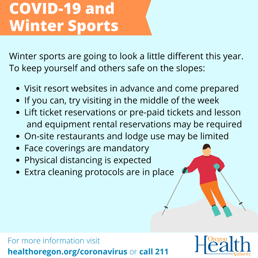 COVID-19 and Winter Sports