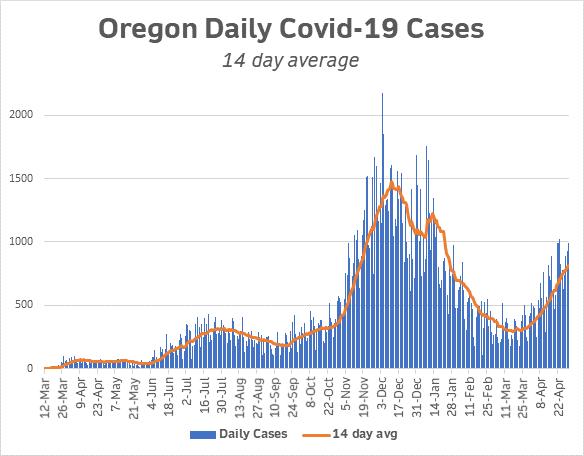 cases 14