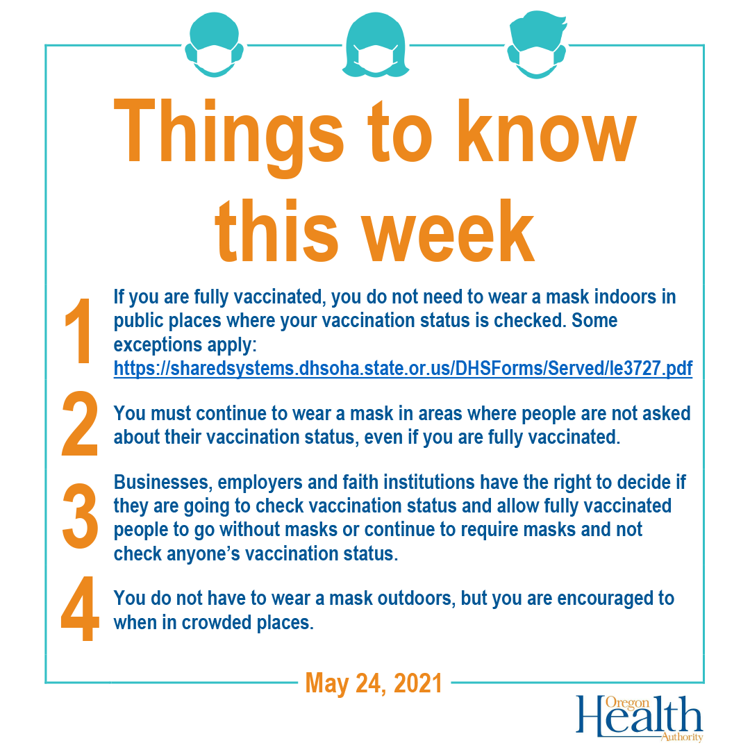 Things to Know this Week