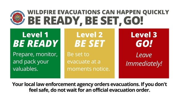 Ready Set Go - Fire Safety Graphics