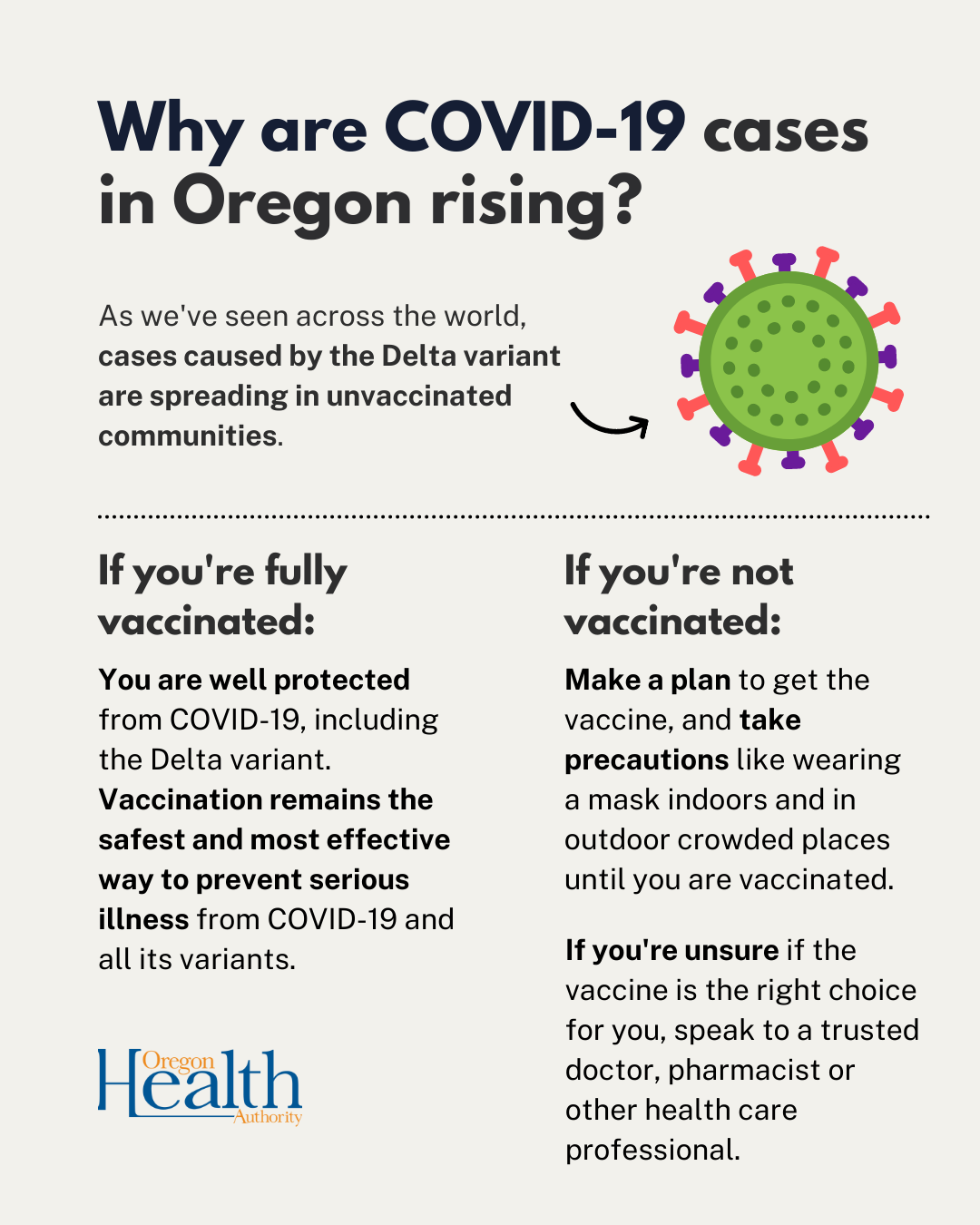 COVID-19 cases and vaccines