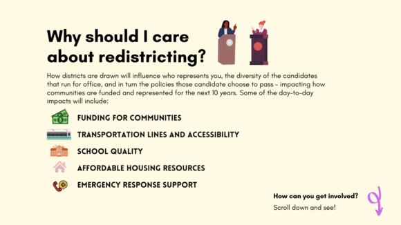 Redistricting - Get Involved