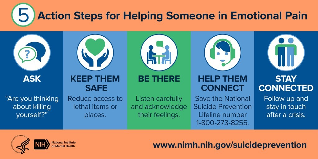 5 Actions for Helping Someone in Emotional Pain infographic