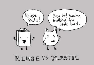 Reuse vs Plastic