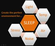 sleep.environment