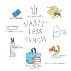 Waste Less graphic