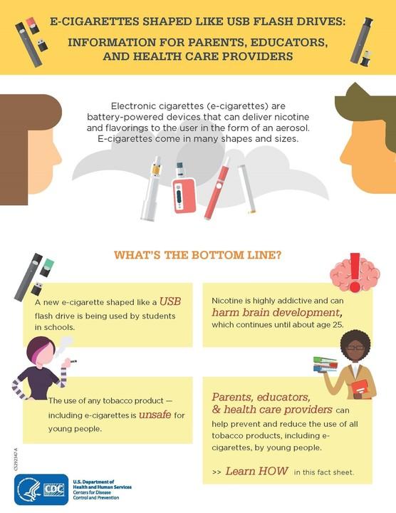 E-Cigarettes Infograph