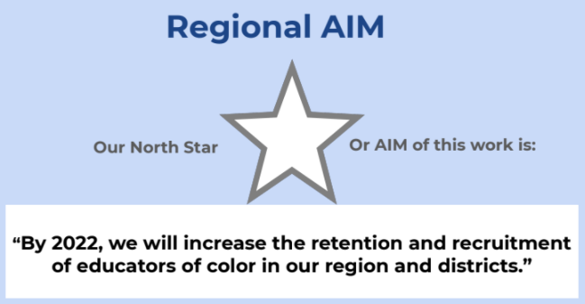 Regional aim of the Northwest Regional Educator Network is to retain and recruit diverse staff and educators