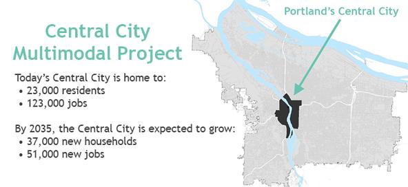 Portland Central City