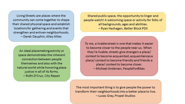 What placemaking means to the SAC