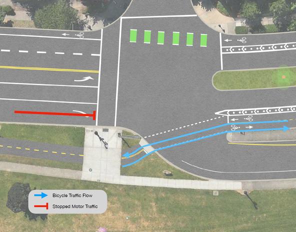 NW Naito Parkway and Davis bike traffic signal