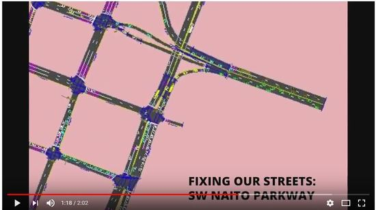 SW Naito Traffic Model Video Clip Fixing Our Streets