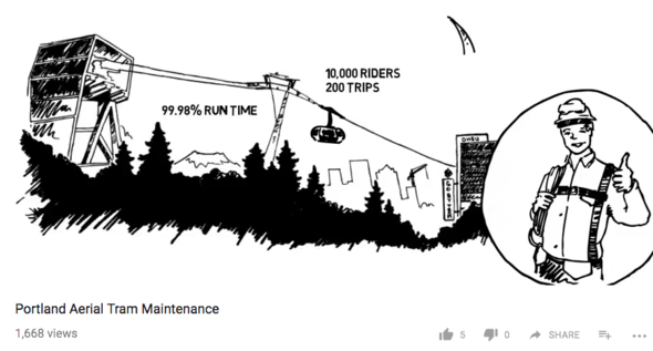 Video to learn more about tram track rope maintenance