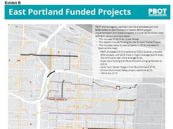 Funded East Portland projects Spring 2018