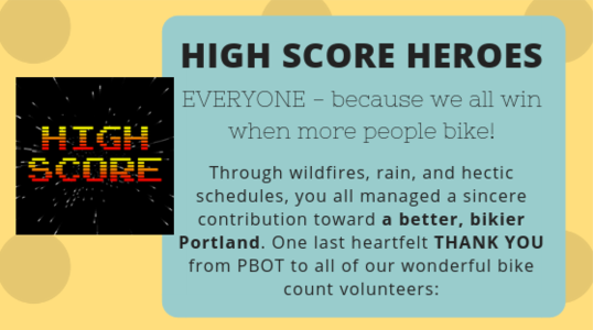 High Score Heroes