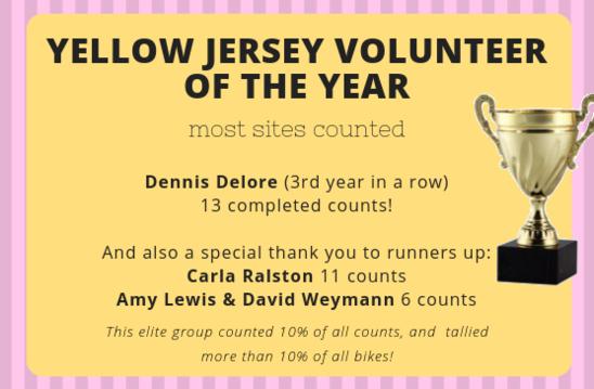 Volunteer of the Year!