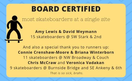 Board yet?