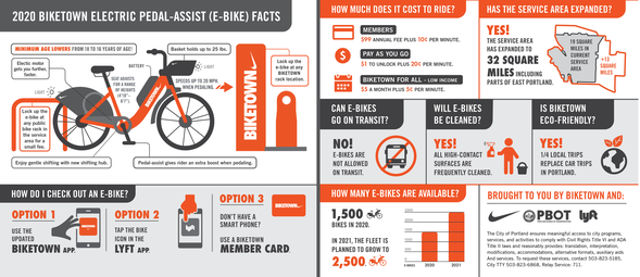 BIKETOWN infographic wide high res