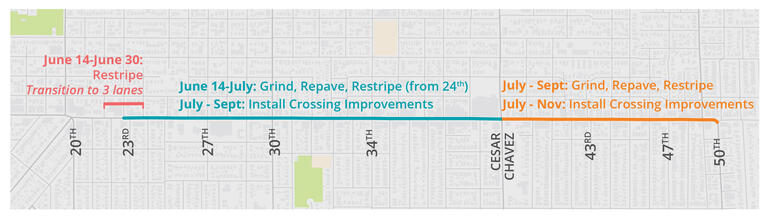 Hawthorne Pave and Paint construction timeline overview.