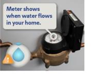 water meter image