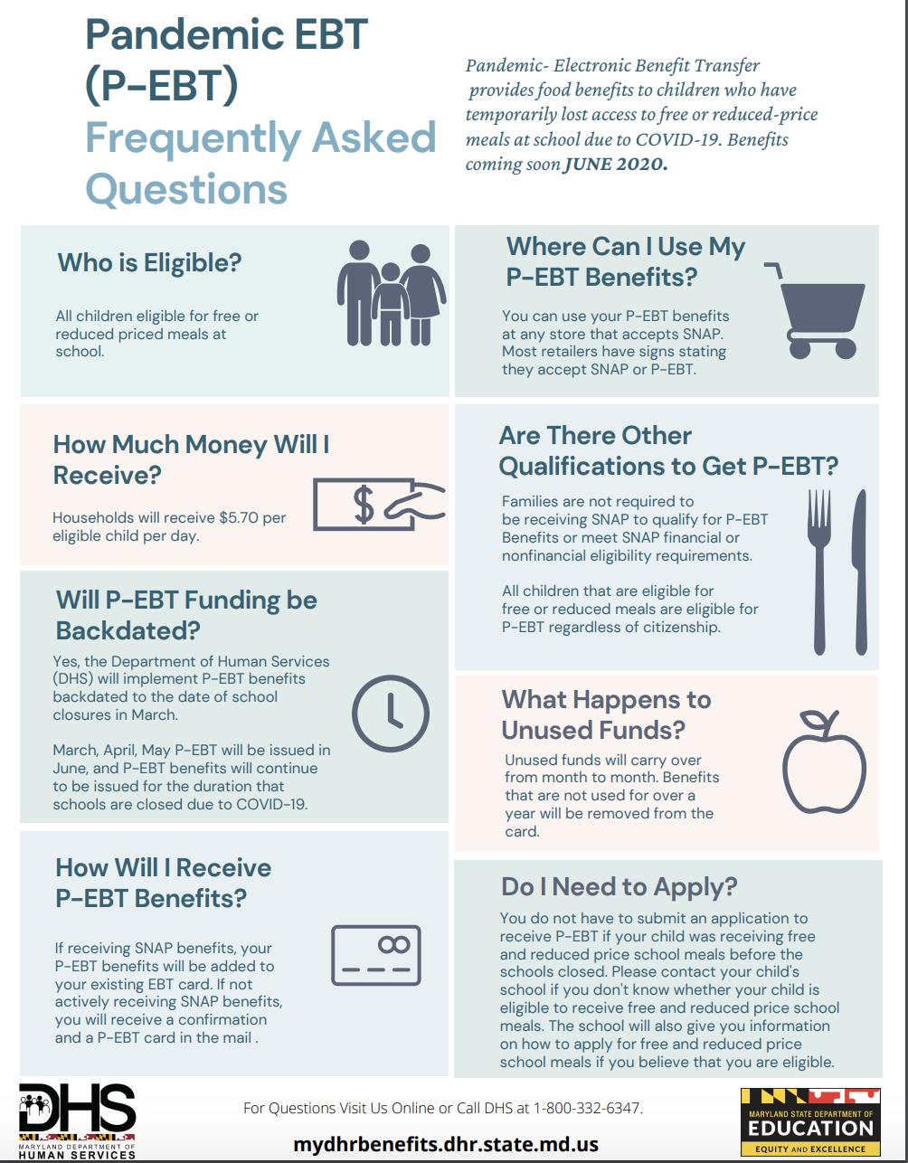 p ebt benefit