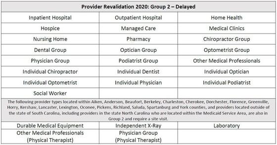 Group 2 - Provider Revalidation Delayed