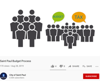 Budget Process Video