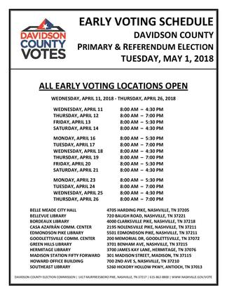 early voting tennessee