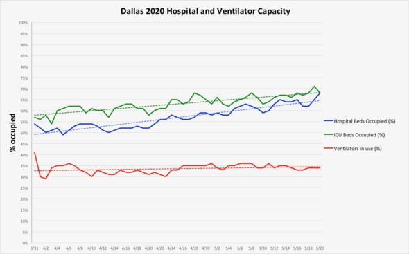 5.21 hospitals