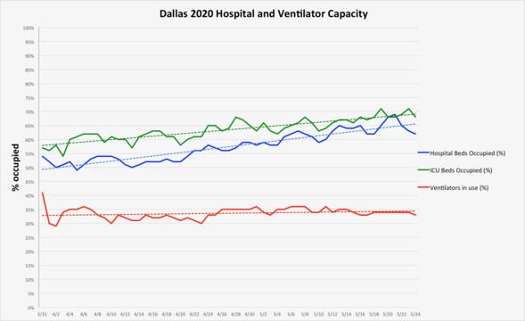 05.25 hospitals