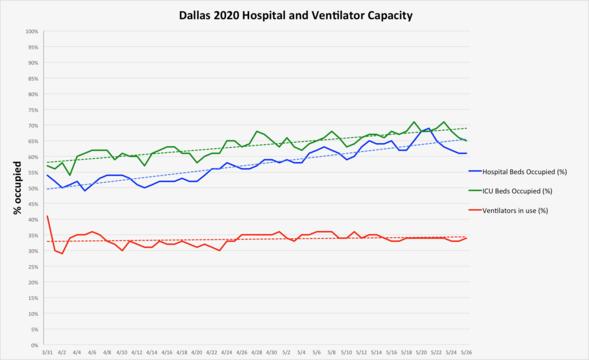 05.27 hospitals