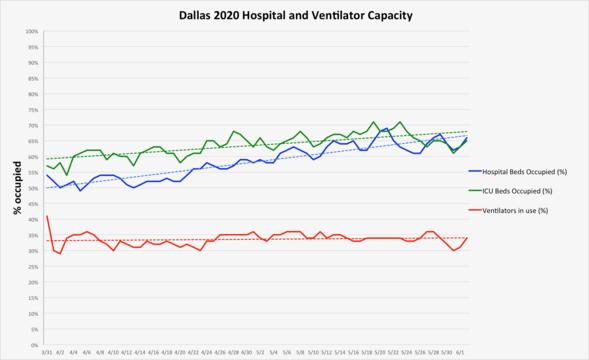 06.03 hospitals