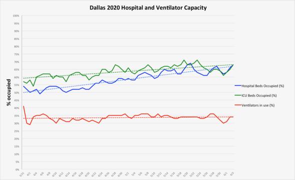06.04 hospitals