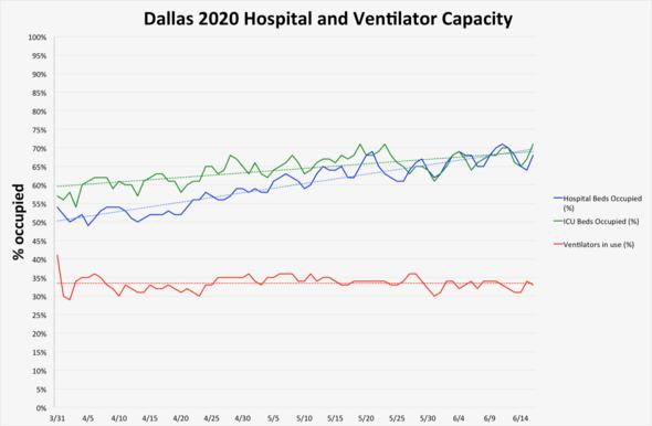 06.17 hospitals