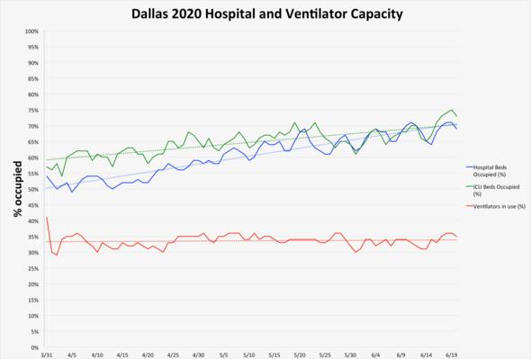 06.21 hospitals