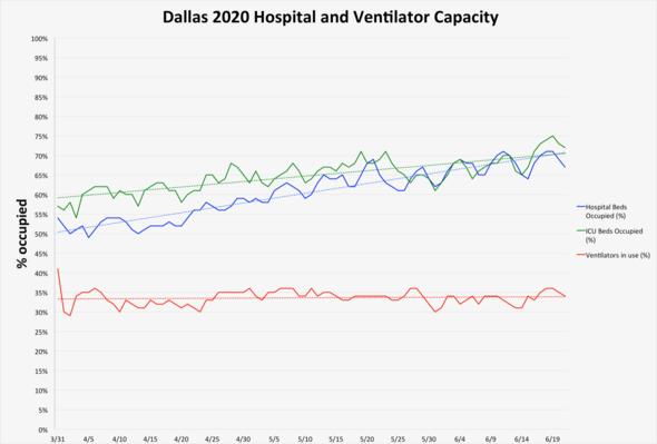 06.22 hospitals