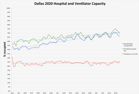 06.23 hospitals