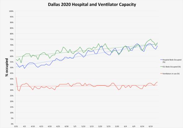 06.24 hospitals