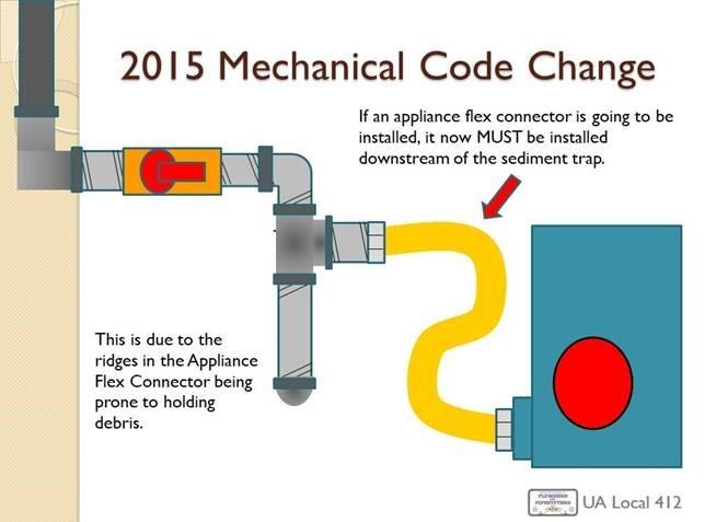 2015 Mechanical Code Change
