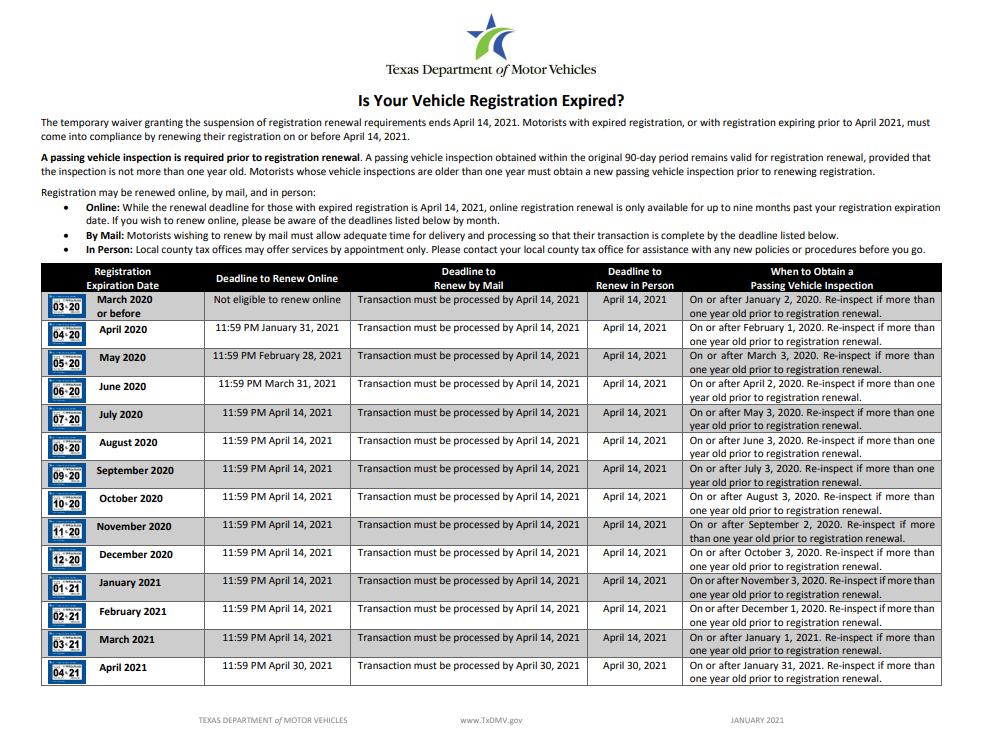 Deadline chart