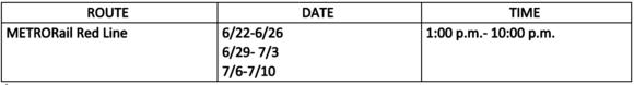 Fare inspector schedule