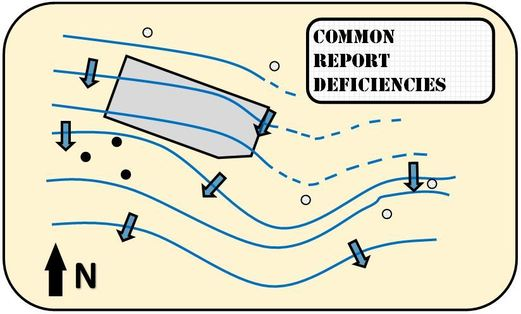Common Report Deficiencies GW Map Icon