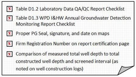 Common GW Report Deficiencies List Icon