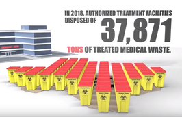 Medical Waste Video Screenshot