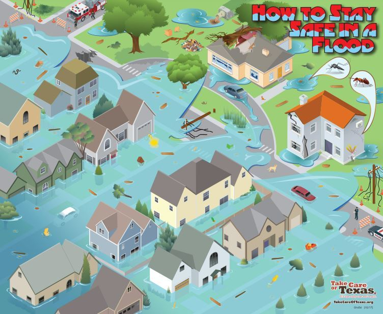 How to stay safe in a flood publication